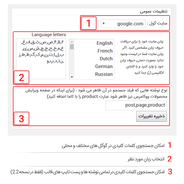 افزونه WP Keyword