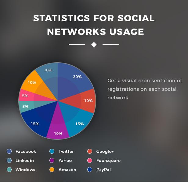 ورود با شبکه های اجتماعی ووکامرس | افزونه social-login | افزونه social login | افزونه ورود با شبکه های اجتماعی | افزونه ورود با حساب گوگل پلاس | افزونه ورود به وردپرس با اکانت اینستاگرام | افزونه لاگین به سایت با اکانت شبکه های اجتماعی | افزونه ورود به ووکامرس با شبکه های اجتماعی | ورود از طریق شبکه های اجتماعی در وردپرس | پلاگینsocial-login افزونه ورود با اکانت شبکه های اجتماعی | ورود به فروشگاه با اکانت شبکه های اجتماعی |افزونه عضویت با اکانت شبکه اجتماعی | افزونه ورود با شبکه های اجتماعی social login