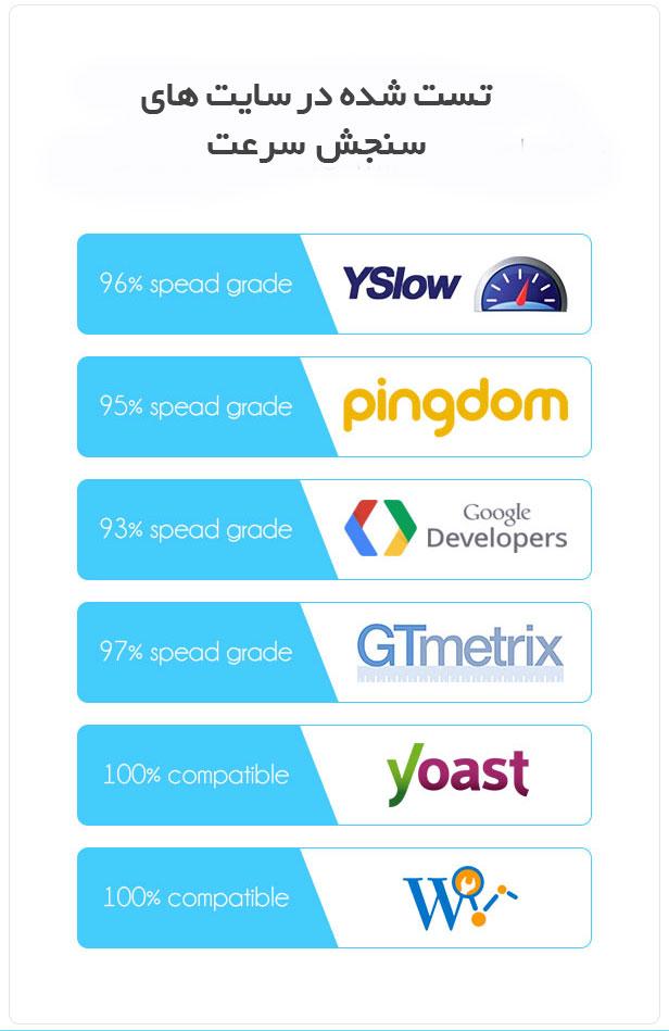 قالب شرکتی ایزی وب یا سرعت بالا