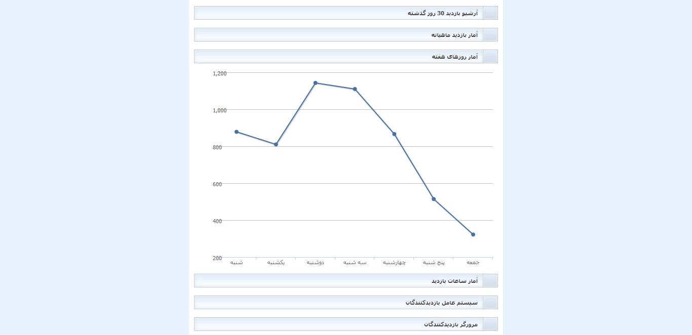 اسکریپت آمار سایت stat - تصویر 3