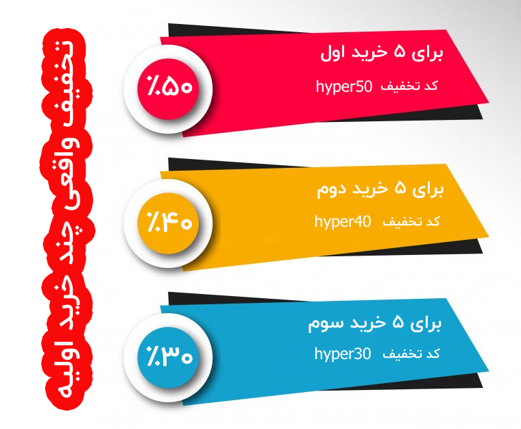 قالب Hyper Graft | پوسته ووکامرس چند فروشندگی هایپر گرافت
