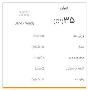 ابزارک هواشناسی پوسته sahifa - تصویر 13