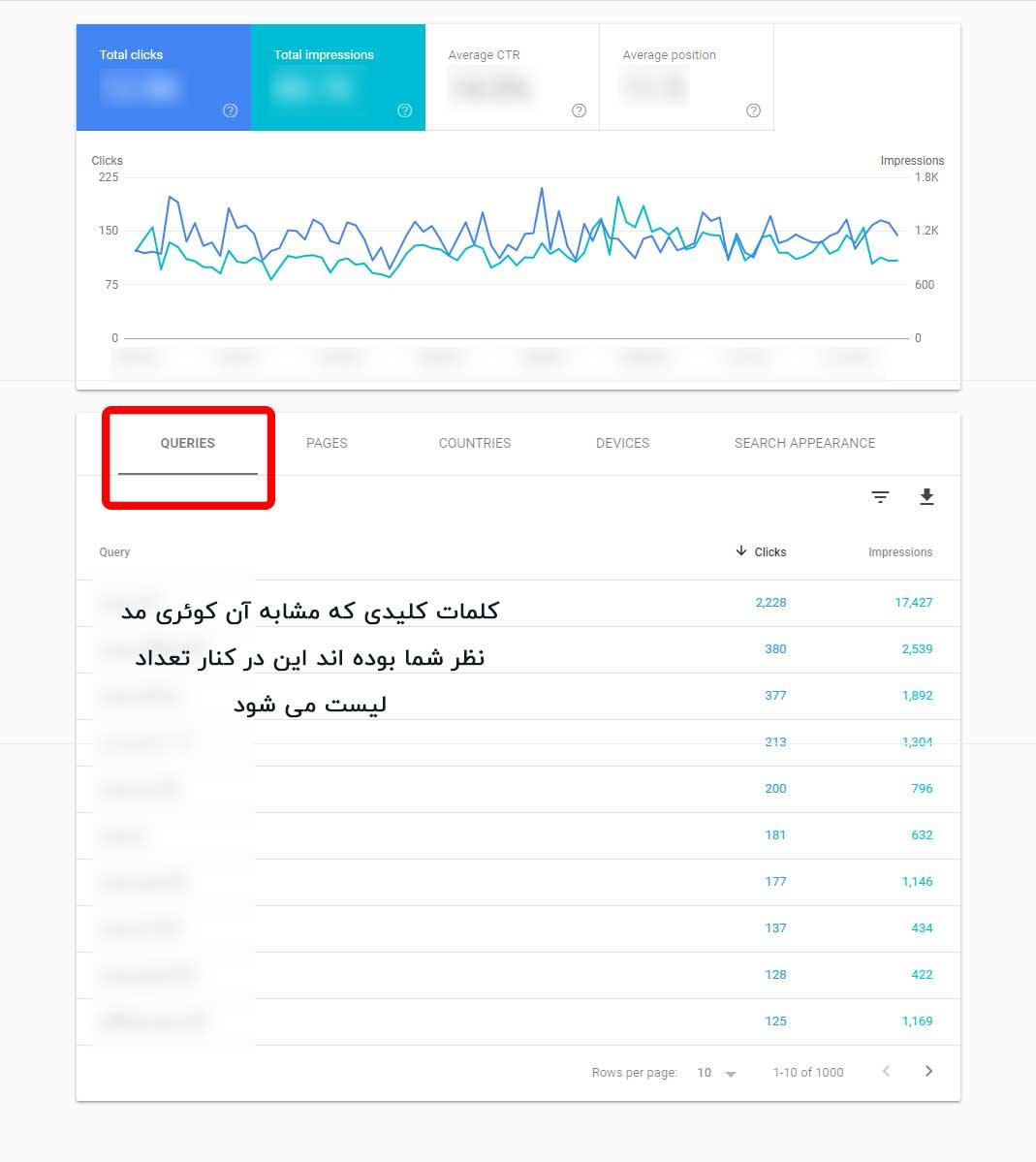 آموزش performance در سرچ کنسول گوگل