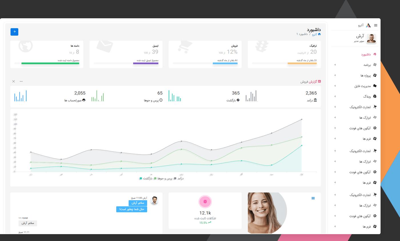 قالب Aero | پوسته HTML داشبورد مدیریت حرفه ای