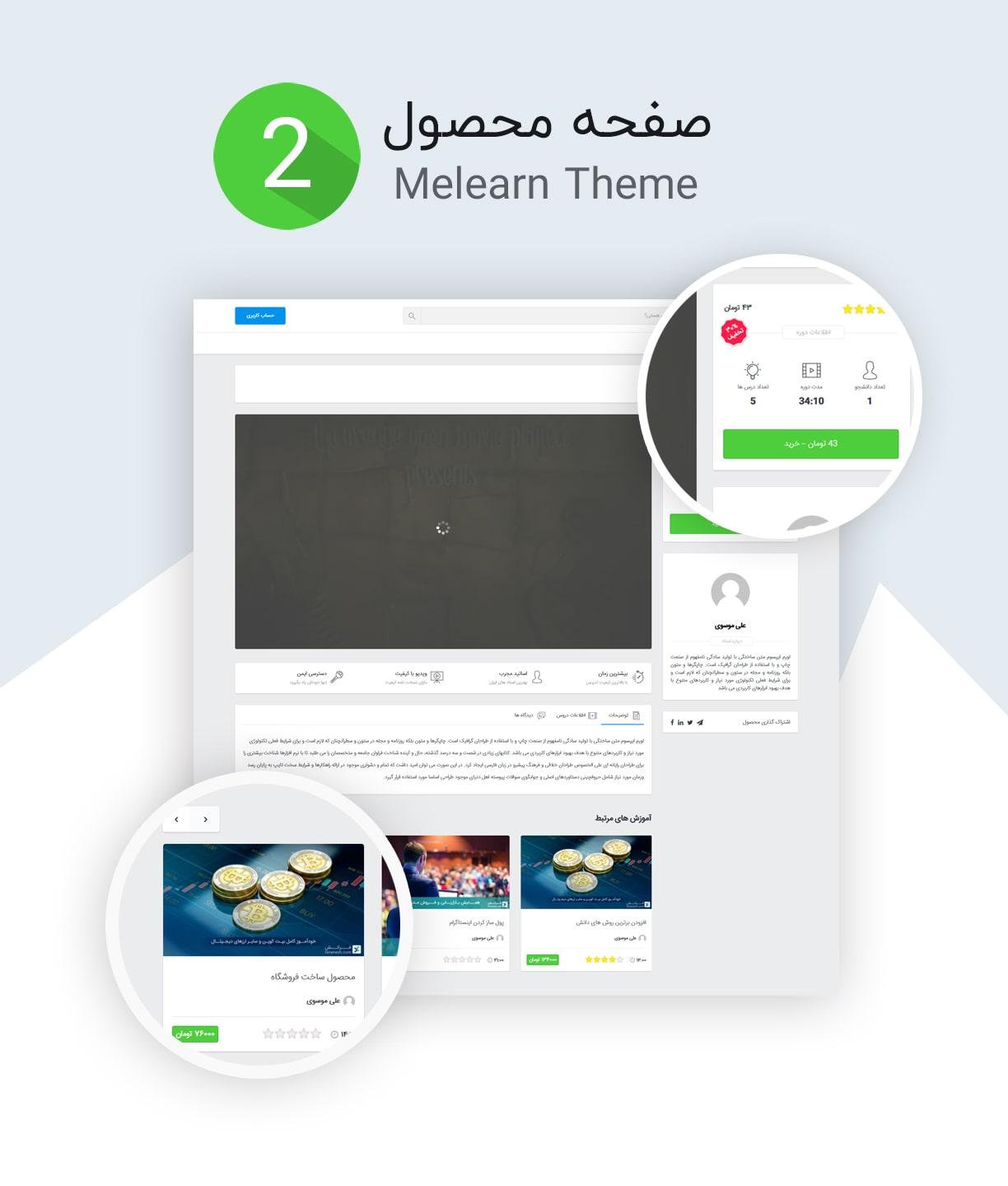 قالب وردپرس فروش فایل میلرن