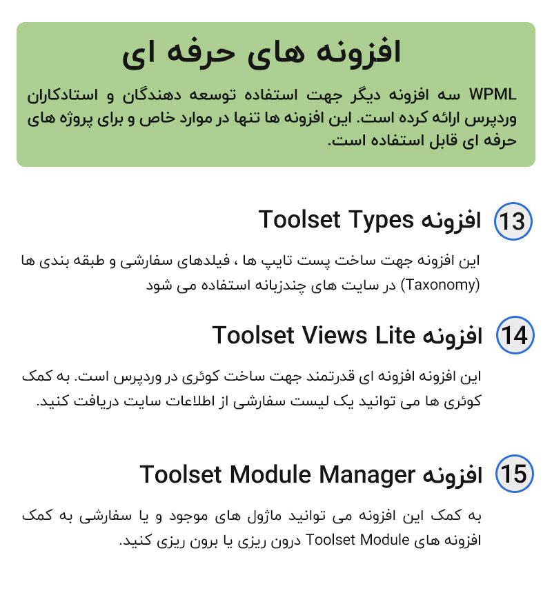 افزودنی های افزونه WPML پلاگین چند زبانگی وردپرس