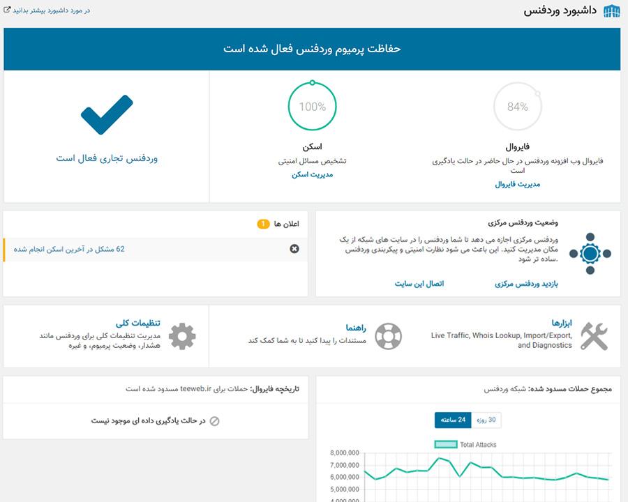 نسخه پریمیوم افزونه wordfence بصورت فارسی و راست چین | افزونه Wordfence