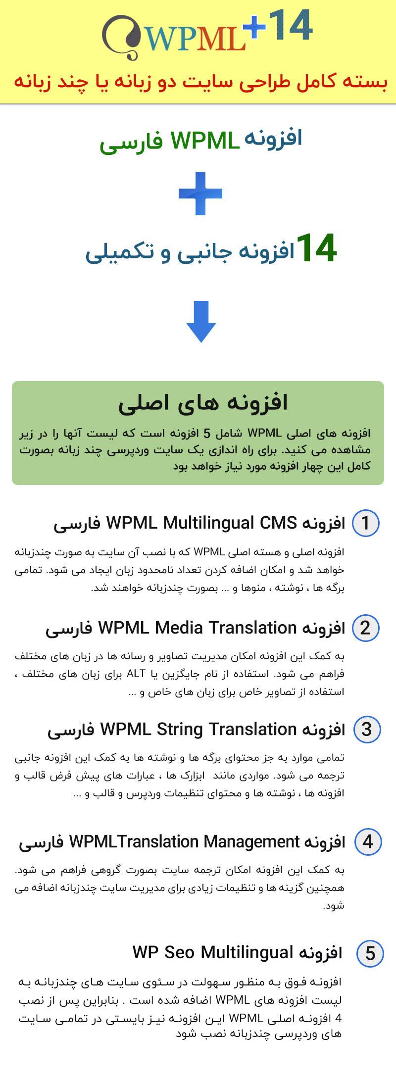 افزونه WPML افزونه چندز بانی وردپرس