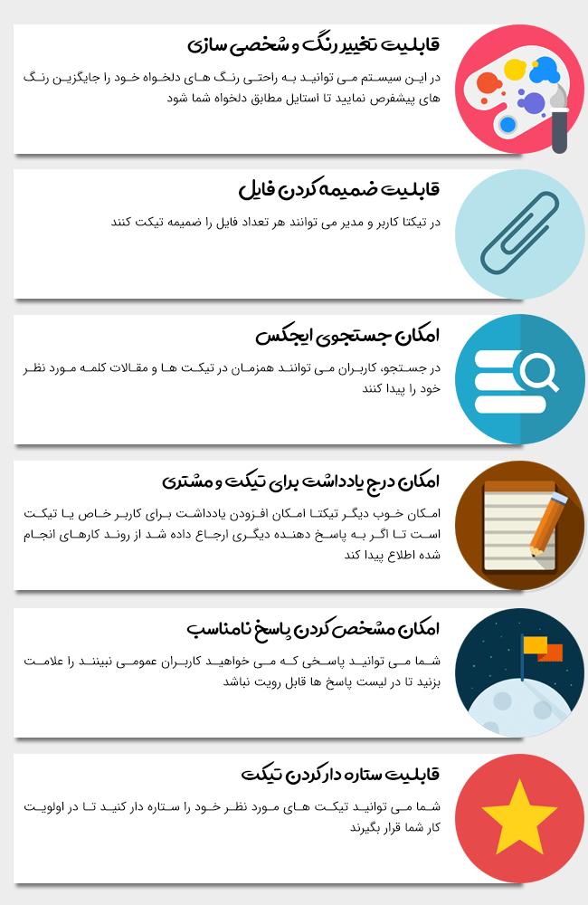 افزونه پشتیبانی تیکتا سیستم وردپرس حرفه ای و ایرانی تیکتینگ