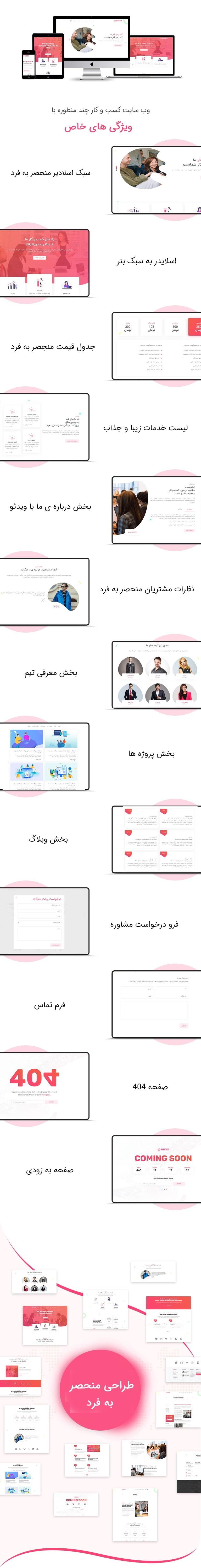 قالب Bizidea پوسته HTML سایت چند منظوره کسب و کار