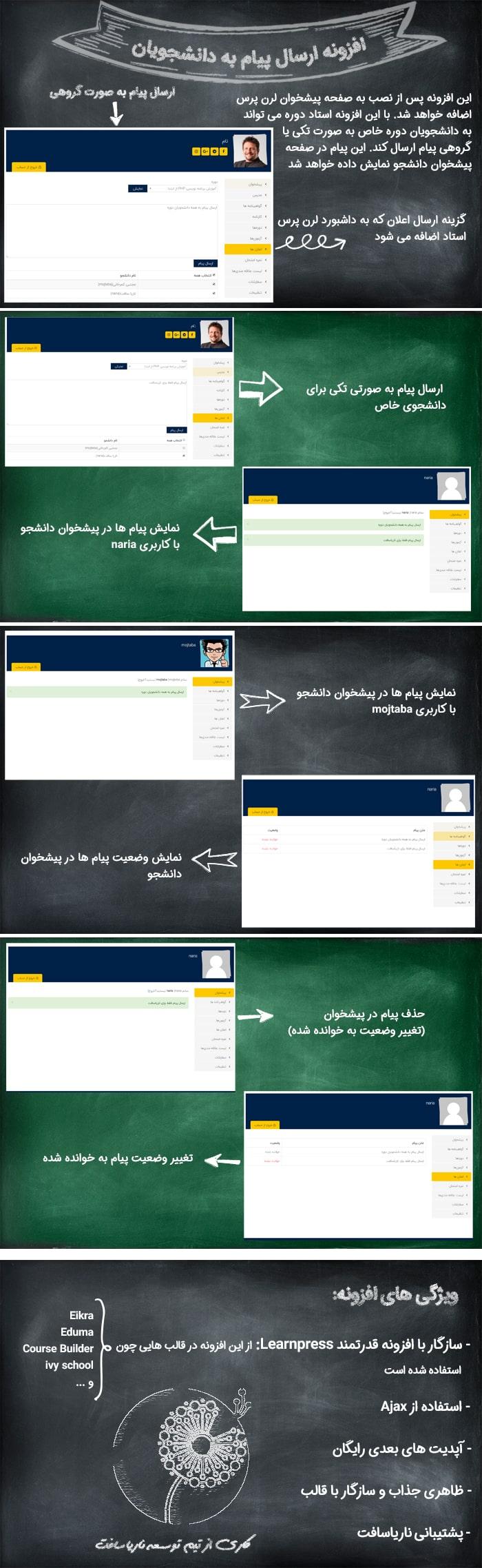 افزودنی افزونه learnpress | افزونه ارسال پیام خصوصی به دانشجویان