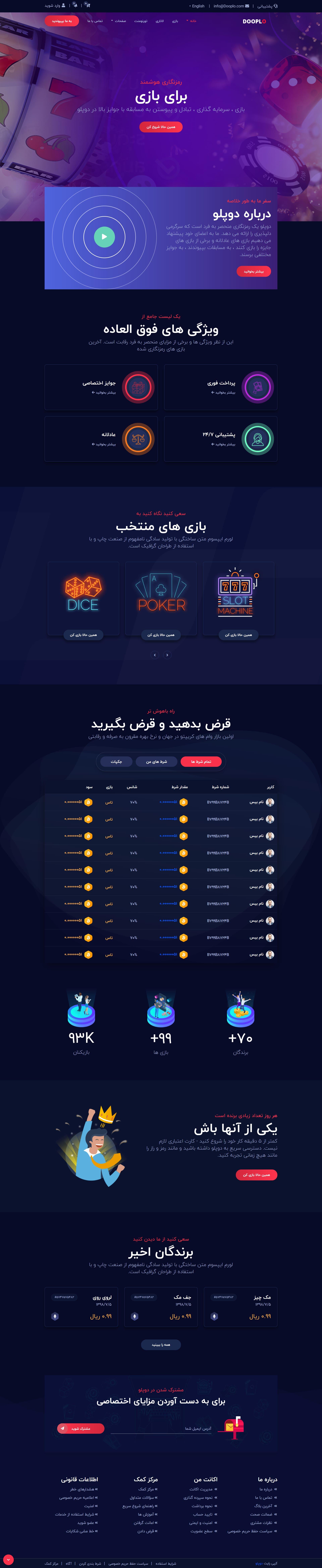 قالب HTML دوپلو  پوسته سایت های بازی و شرکتی