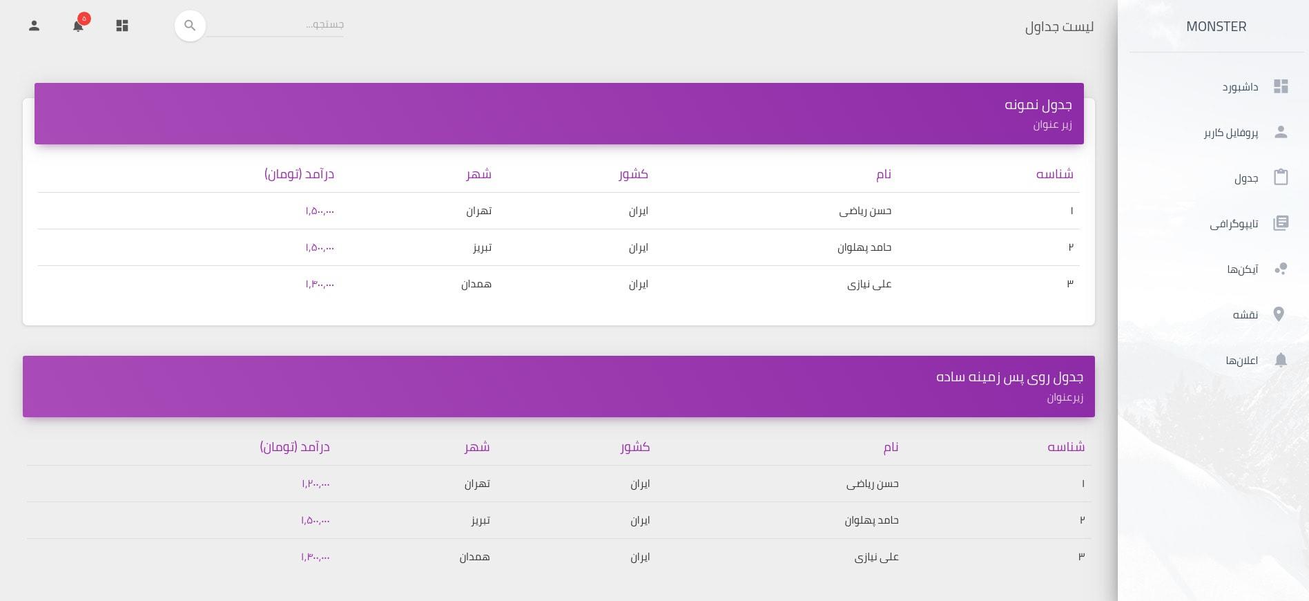 قالب HTML Material Dashboard