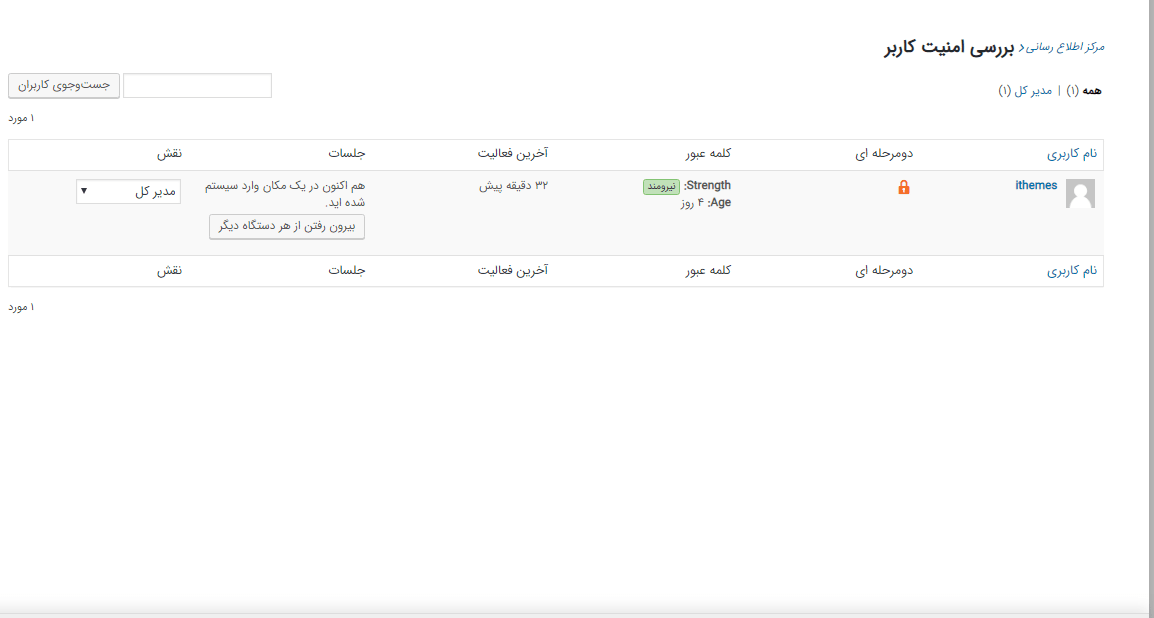 افزونه IThemes Security Pro