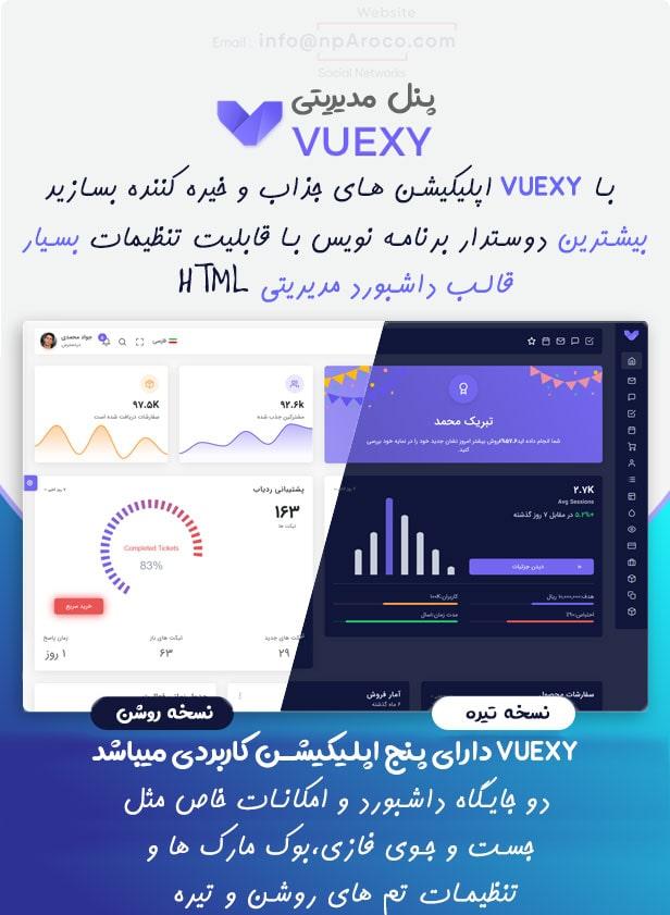 قالب HTML Vuexy