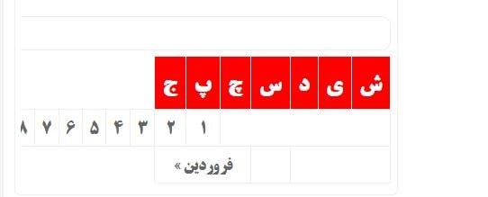 حل نمایش تاریخ فارسی در وردپرس
