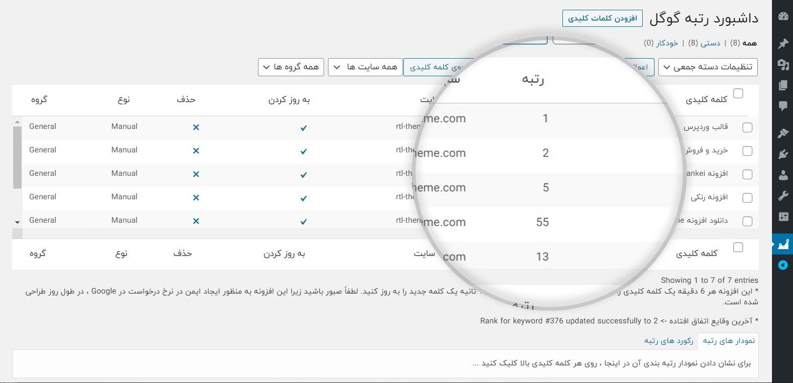 داشبورد افزونه WP Rankie، پلاگین ردیابی رتبه سایت در گوگل رنکی