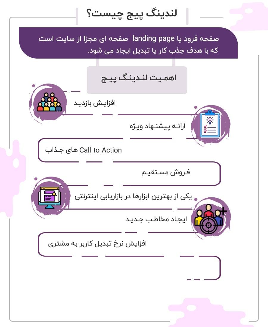 قالب لندینگ پیج فارسی HTML
