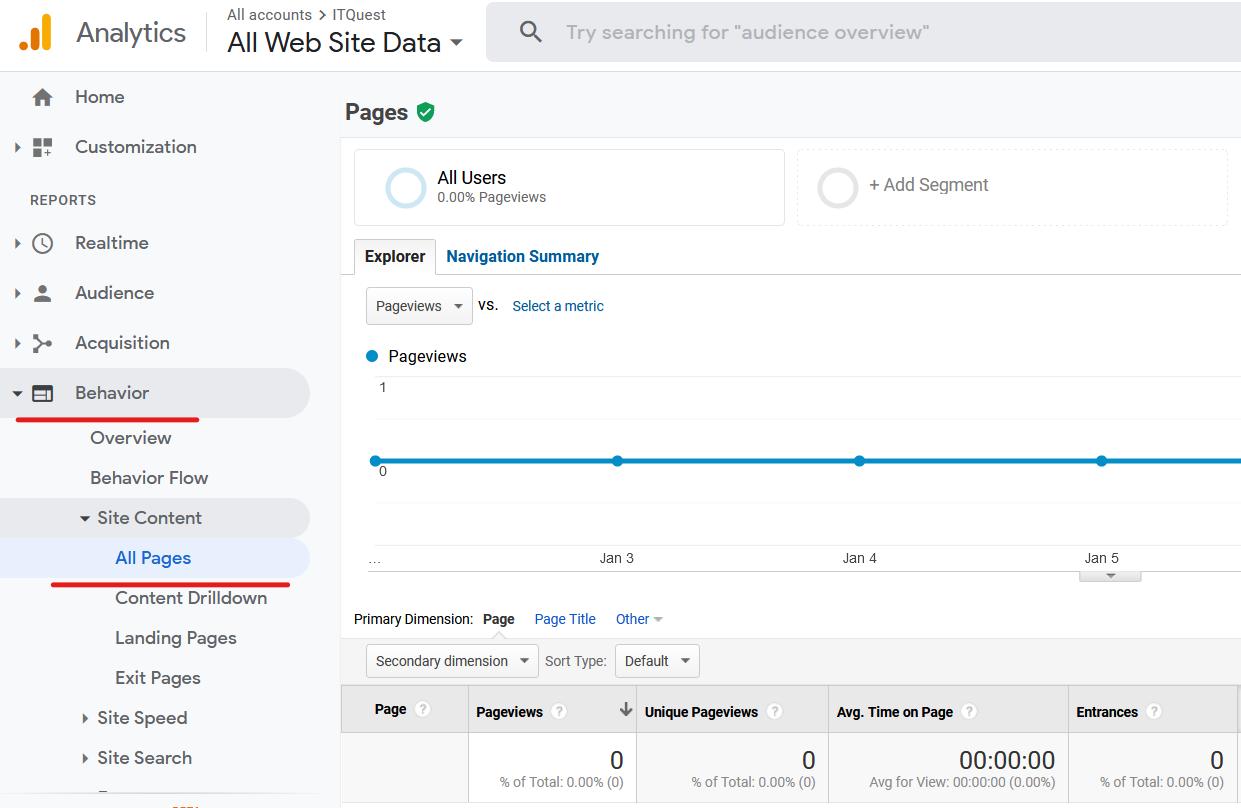 لیستی از URL ها را از Google Analytics دریافت کنید