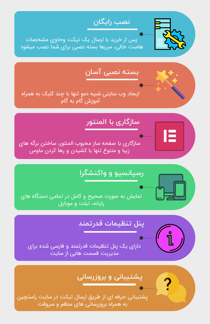ویژگی های قالب Medilazar