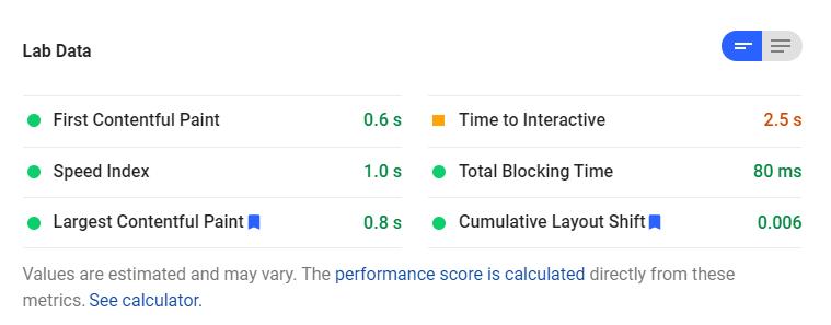 lab data در گوگل پیج اسپید