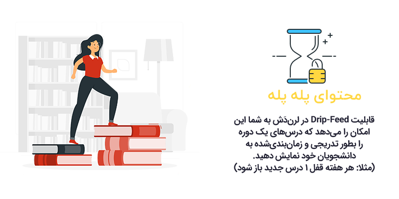 قرار دادن محتوای به صورت drip feed در افزونه LearnDash
