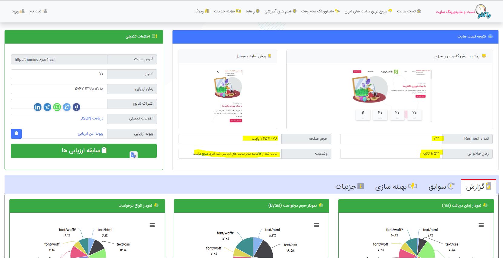 قالب HTML تک صفحه و لندینگ عید نوروز