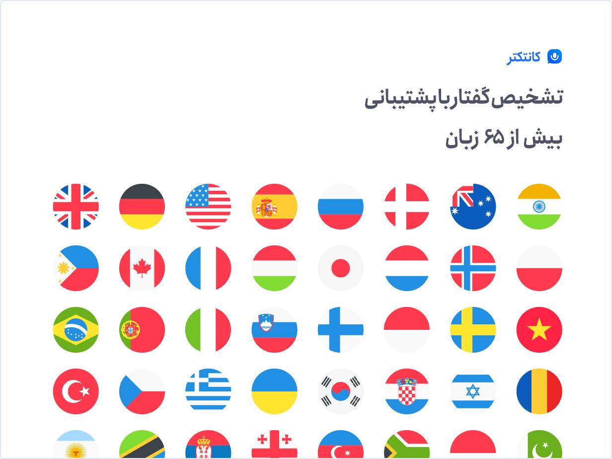 افزونه کانتکتر با امکان تشخیص 65 زبان