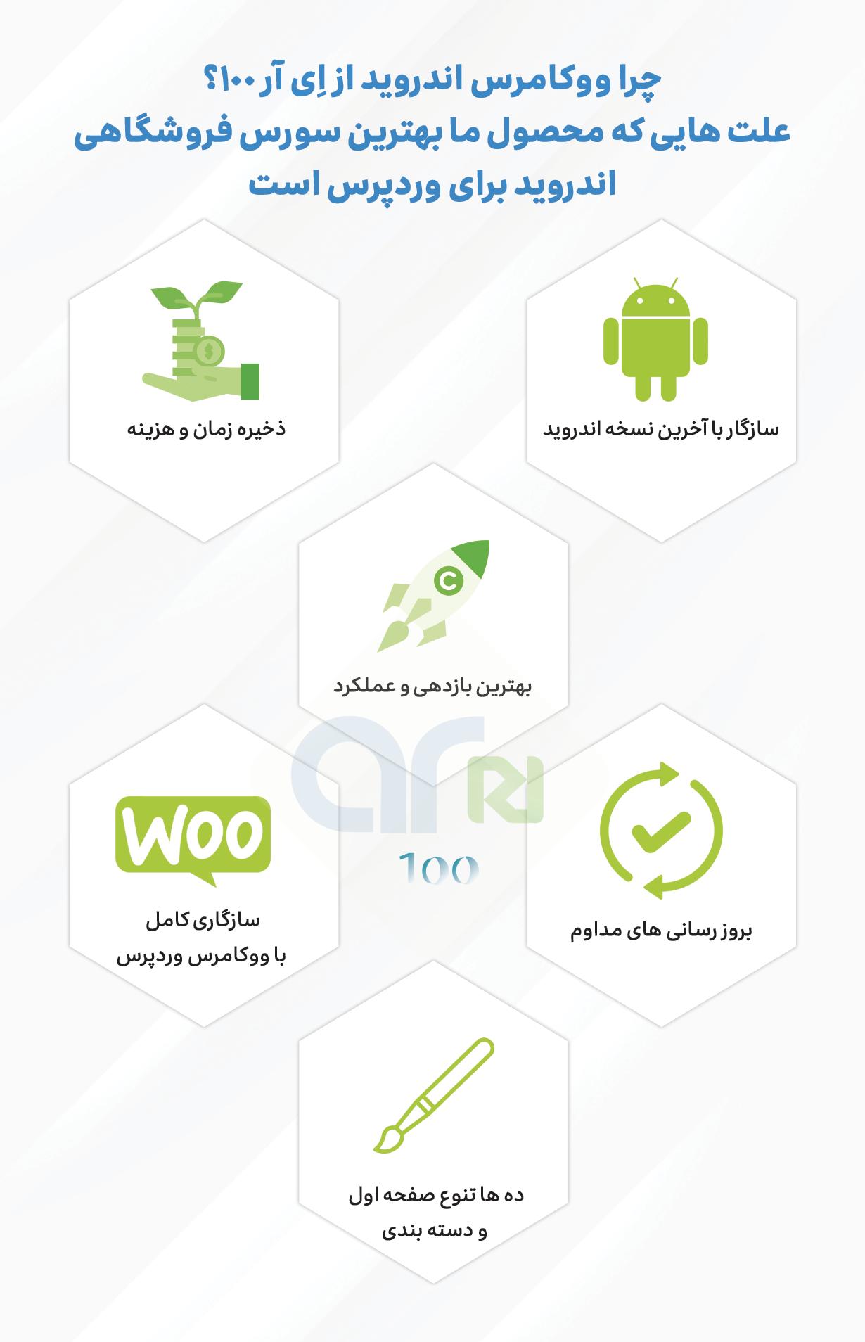 امکانات افزونه Android woocommerce