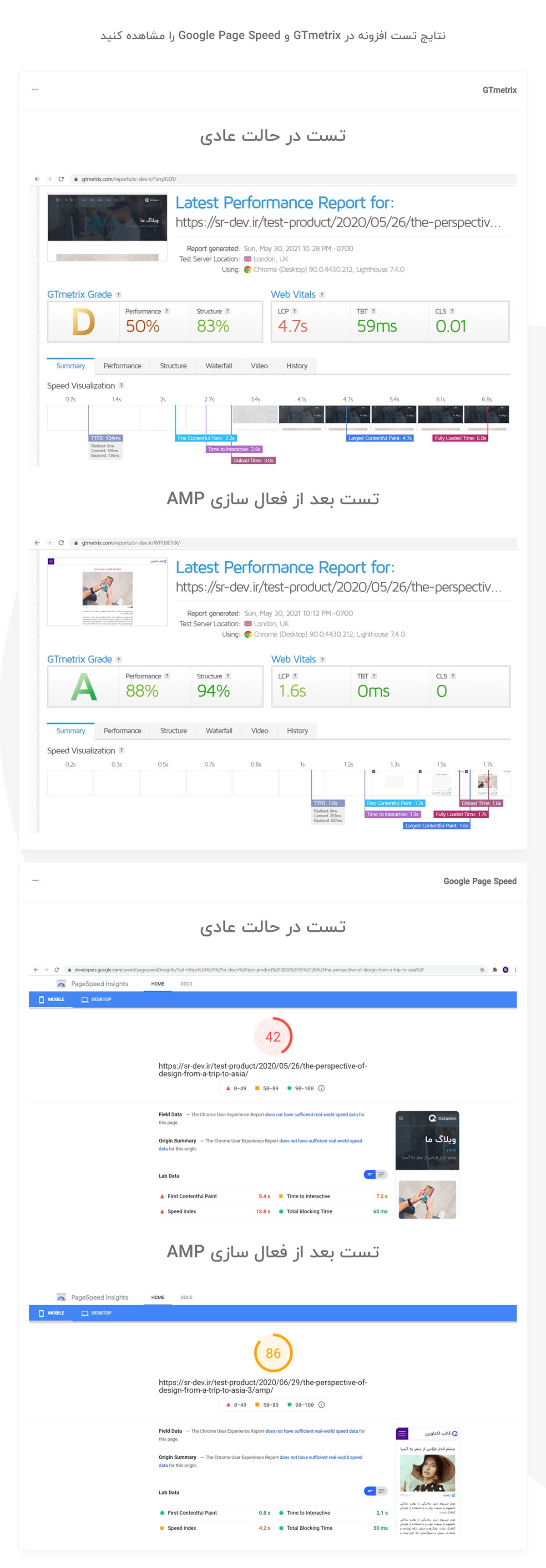 امکانات افزونه شتابدهنده نسخه موبایل سایت با پروژه AMP گوگل