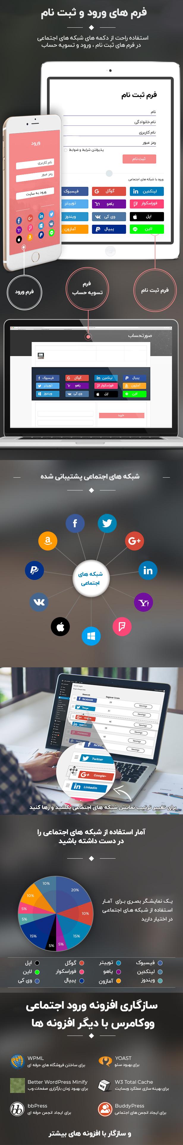 امکانات افزونه ورود با اکانت شبکه های اجتماعی