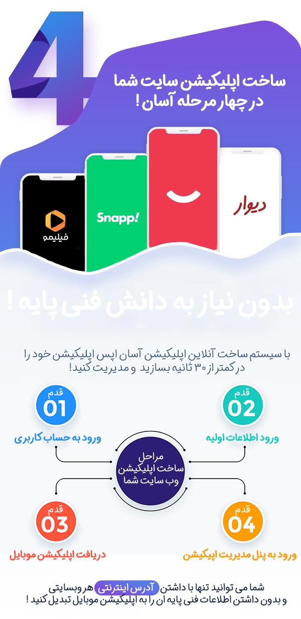 ساخت اپلیکیشن موبایل در 4 مرحله