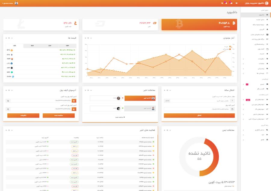 امکانات قالب HTML داشبورد مدیریت ارز دیجیتال Tokrix