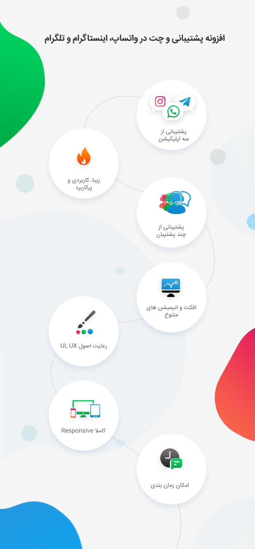 افزونه پشتیبانی و چت در واتساپ، اینستاگرام تلگرام